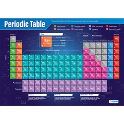 Periodic table of elements ks3 urtaz Image collections